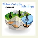 Erdgasbetriebsmittel des Diagramms Stockfoto