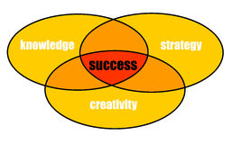 Erfolg lizenzfreie abbildung