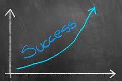 Erfolg, der Pfeildiagramm auf Tafel oder Tafel heranwächst lizenzfreies stockbild