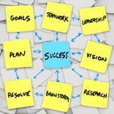 Erfolg in einer Organisation - klebrige Anmerkungen Lizenzfreie Stockfotos