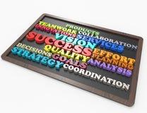 Erfolg, Vision, Bemühung, Ziele, Qualität wordclouds Lizenzfreies Stockfoto