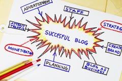 Erfolgreicher Blog Stockbild