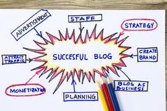 Erfolgreiches Blog Lizenzfreies Stockfoto