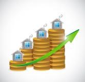 Erfolgreiches Immobiliengeschäftsmünzendiagramm Lizenzfreie Stockfotos