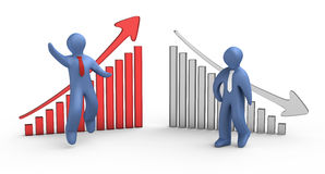 Erfolgreiches und erfolgloses Diagramm Stockfotografie