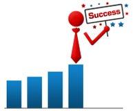 Erfolgs-Ausfall-Schilder vektor abbildung