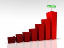 Erfolgs-Geschäfts-Diagramm stock abbildung