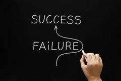 Erfolgs-Konzept auf Tafel Stockbilder