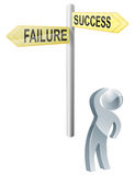 Erfolgs- oder Ausfallwahl Lizenzfreies Stockfoto