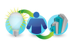 Erfolgsikone, Glühlampe mit buntem Diagramm Lizenzfreies Stockfoto