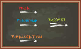 Erfolgsschlüssel auf Tafel Stockfoto