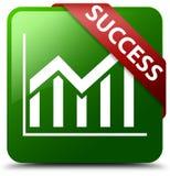 Erfolgsstatistikikonengrün-Quadratknopf Stockfotos