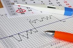 Ergiebigkeitdiagramm. Naprotechnology. Stockfoto