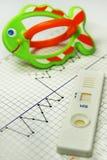 Ergiebigkeitdiagramm. Schwangerschaftprüfung. Naprotechnology Lizenzfreie Stockbilder