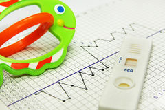 Ergiebigkeitdiagramm. Schwangerschaftprüfung. Naprotechnology Stockfotos