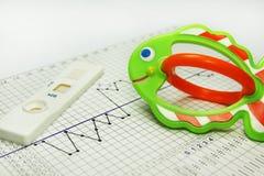 Ergiebigkeitdiagramm. Schwangerschaftprüfung. Naprotechnology Stockfotografie