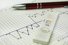 Ergiebigkeitdiagramm. Schwangerschaftprüfung. Naprotechnology Stockfoto