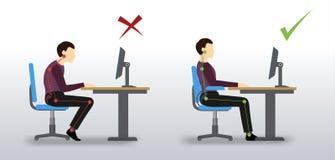 ergonómico Posición sentada incorrecta y correcta Imagen de archivo libre de regalías