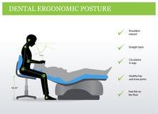 Ergonomía en odontología Postura correcta ilustración del vector