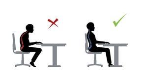 Ergonomic. Wrong and correct sitting pose Royalty Free Stock Photo