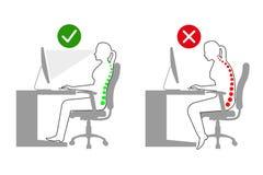Ergonomics - kreskowy rysunek kobiety poprawna i błędna siedząca postura gdy używać komputer royalty ilustracja