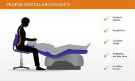 Ergonomie in Tandheelkunde Correcte houding stock illustratie