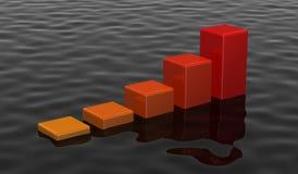Erhöhungspreis des Schmieröls Stockfotos