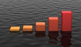 Erhöhungspreis des Schmieröls Lizenzfreies Stockbild