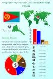 eritrea Infographics для представления Все страны мира иллюстрация вектора