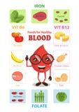 Ernährungsblut vektor abbildung