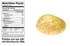 Ernährungstatsachen der Kartoffel Lizenzfreie Stockbilder