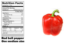 Ernährungstatsachen des roten Pfeffers Stockbilder
