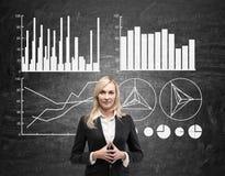 Ernste Geschäftsfrau und vier Diagramme auf Tafel Lizenzfreie Stockfotografie