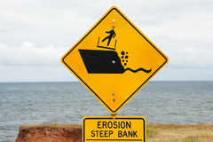 Erosion Cliff Road Sign Royalty Free Stock Images
