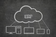 ERP concept on blackboard Royalty Free Stock Image