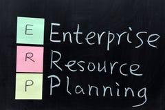 ERP, de Planning van het Middel van de Onderneming stock afbeelding