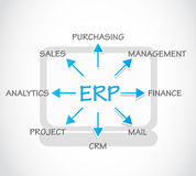 ERP, Enterprise Resource Planning. Abstract Background Stock Photography