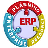 ERP. Enterprise resource planning. The check mark in the form of a puzzle. The inscription `ERP. Enterprise resource planning` on the puzzle in the shape of a stock illustration