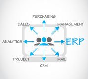 ERP - Enterprise Resource Planning Process. Abstract Background Royalty Free Stock Photos