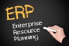 ERP op bord royalty-vrije stock afbeeldingen