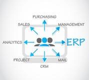 ERP - Processo de planeamento do recurso da empresa Fotos de Stock Royalty Free