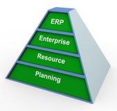 Erp pyramid. 3d render of erp (enterprise resource planning) pyramid Stock Photos