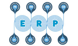 Erp system Royalty Free Stock Photo
