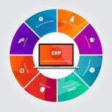 Erp-Unternehmen reource Planung Lizenzfreie Stockbilder