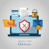 Erscheinung und Einschmelzencomputer Cyberangriffsschutz Stockfotos