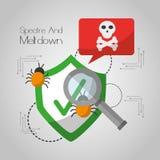 Erscheinung und Einschmelzenschildschutzmitteilungsvirus suchen Stockfoto