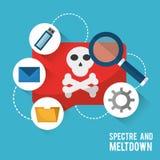 Erscheinung und Einschmelzenvirusmitteilungsdatensuche Stockfotografie
