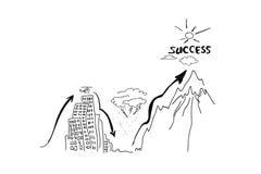 Erzielen des Erfolgs Lizenzfreie Stockbilder