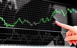 Esamini in controluce i grafici e la spiegazione commerciale con la manifestazione del dito Fotografia Stock