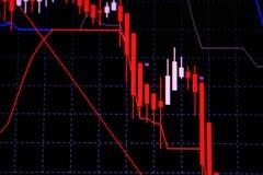 Esamini in controluce il grafico del grafico del bastone con l'indicatore che mostra il punto fiducioso o Immagini Stock Libere da Diritti